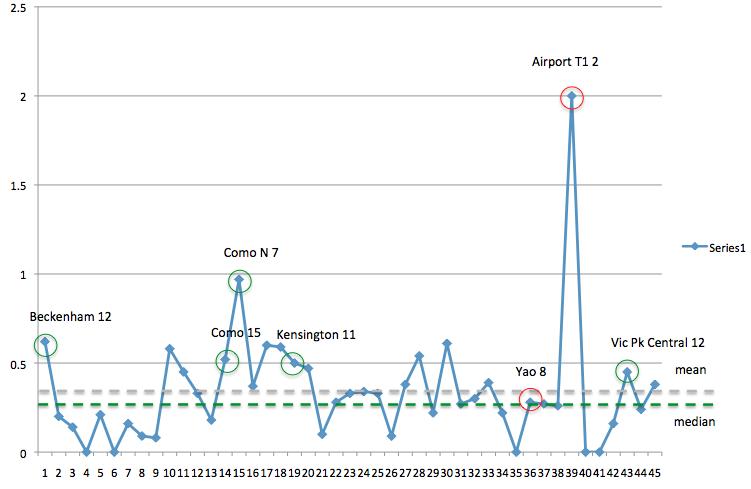 Screen shot 2013-09-13 at 10.58.55 AM
